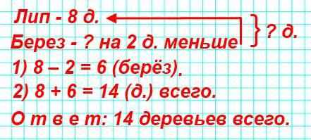 Около школы посадили 8 лип, а берез на 2 меньше, чем лип. Сколько всего лип и берез посадили около школы?
