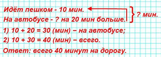 До остановки автобуса папа идет 10 мин, а на автобусе едет на работу на 20 мин больше, чем идет до остановки. Сколько всего времени он тратит на дорогу?