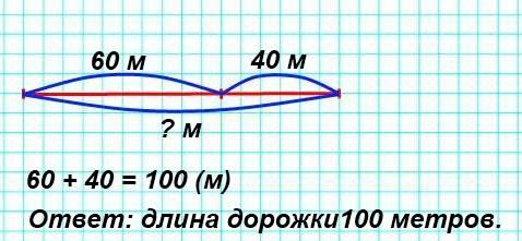 Коля проплыл 60 м дорожки в бассейне, до её конца ему осталось проплыть 40 м. Какой длины дорожка?