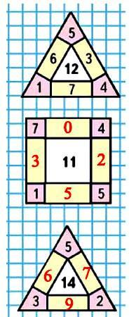 В занимательных рамках сумма чисел, расположенных по каждой стороне фигуры, должна быть равна числу в центре фигуры.