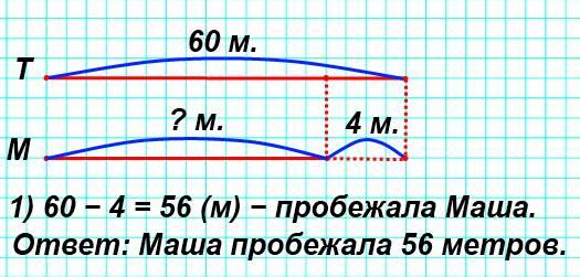Таня и Маша бежали наперегонки. Когда Таня пробежала 60 м, Маша отстала от нее на 4 м. Сколько метров пробежала Маша? Сделай схематический чертеж по задаче и реши ее.