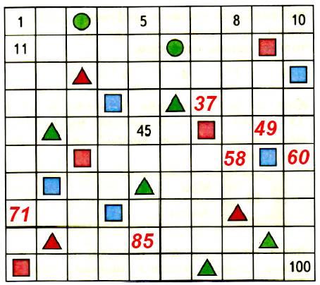 Запиши в таблицу числа: 49, 58, 37, 60, 71, 85.