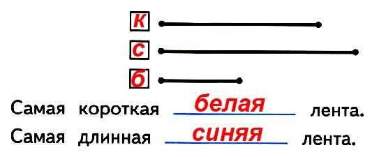 Красная лента длиннее, чем белая, но короче, чем синяя. Отметь на схематическом чертеже отрезки, которые обозначают эти ленты, и запиши, какая лента самая короткая, самая длинная.