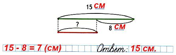Запиши решение той задачи, для которой дан схематический чертёж. Поставь на нём около чисел наименования.