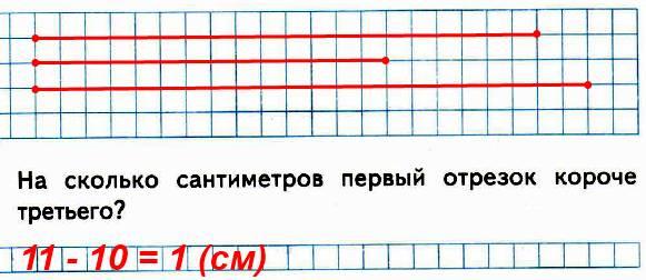 Начерти три отрезка. Первый отрезок длиной 1 дм, второй на 3 см короче первого, а третий на 4 см длиннее второго.