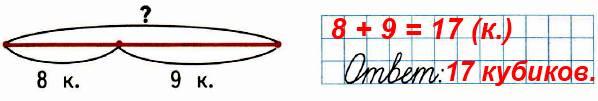 После того как Олег сложил башню из 8 кубиков, у него осталось 9 кубиков. Сколько кубиков было у Олега сначала? Рассмотри схематический чертёж и реши задачу