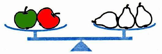 Рассмотри рисунок. Какой фрукт тяжелее: яблоко или груша? Раскрась этот фрукт.