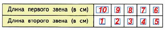 Ломаная состоит из двух звеньев. Какой длины они могут быть, если длина ломаной 11 см? Запиши эти данные в таблице.