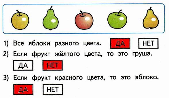 Если высказывание для данного рисунка верно, закрась карточку с ответом «ДА», если неверно – с ответом «НЕТ».