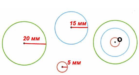 Измерь радиус каждой окружности и начерти 3 окружности таких же радиусов, но с одним центром в точке O.