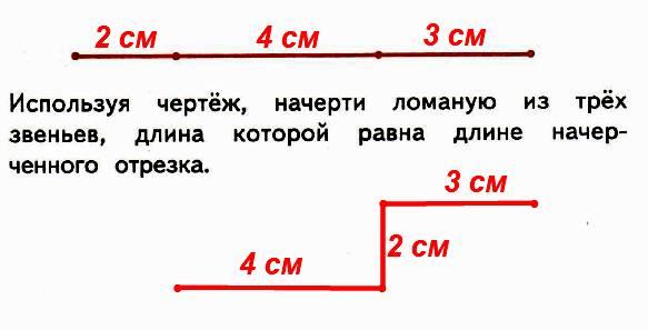 Используя чертёж, начерти ломанную из трёх звеньев, длина которой равна длине отрезка А В.