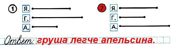 Яблоко тяжелее, чем груша, но легче, чем апельсин. Какой фрукт легче: апельсин или груша? Закрась кружок с номером схематического чертежа к задаче и запиши ответ.