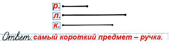 Линейка длиннее, чем кисточка, а ручка короче, чем кисточка. Какой предмет самый короткий? Покажи на схематическом чертеже, каким отрезком изображена линейка (л.), каким – кисточка (к.) и каким – ручка (р.), и дай ответ на вопрос задачи.