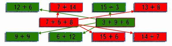 Карточку, на которой записана сумма трёх слагаемых, соедини линией с карточкой, на которой записано выражение с таким же значением.