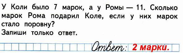 У Коли было 7 марок, а у Ромы – 11. Сколько марок Рома подарил Коле, если у них марок стало поровну? Запиши только ответ.