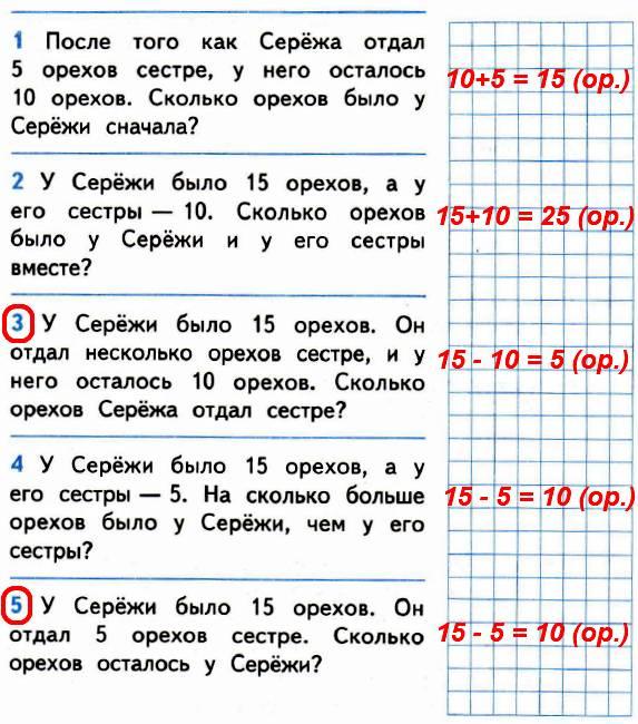 Обведи кружком номера двух задач, обратных задаче 1. Запиши выражение для решения каждой из данных задач.