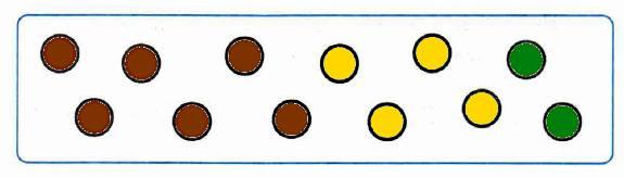 Раскрась кружки так, чтобы жёлтых кружков было на 2 больше, чем зелёных, а коричневых - столько, сколько жёлтых и зелёных вместе.