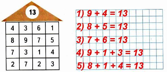 Из чисел, записанных в домике, набери число 13. Запиши четыре равенства.