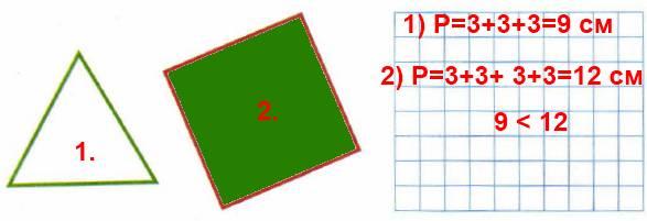 Сравни длины сторон треугольника и квадрата. Периметр какого многоугольника больше? Раскрась этот многоугольник. Проверь себя, вычислив периметр каждого многоугольника.