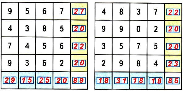 Найди суммы, складывая числа сначала по строкам, а затем по столбцам.
