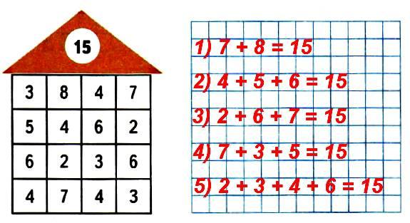 Из чисел, записанных в домике, набери число 15. Запиши пять равенств.