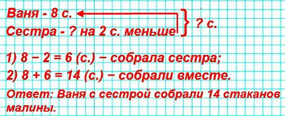 4.Ваня собрал 8 стаканов малины, а его сестра − на 2 стакана меньше. Поставь вопрос так, чтобы задача решалась в два действия. Реши ее.