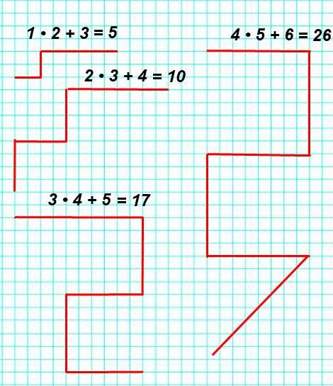 Начерти ломаные, длина каждой из которых вычисляется так:
