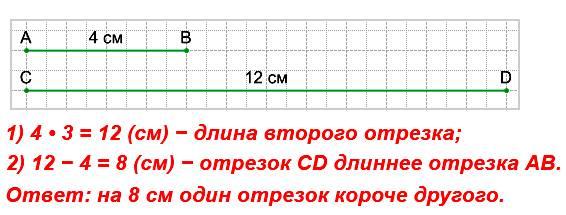 Начерти два отрезка так, чтобы длина одного была 4 см, а длина другого в 3 раза больше. Обозначь отрезки буквами и узнай, на сколько сантиметров один из них короче другого.