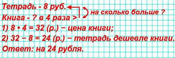 Тетрадь стоит 8 р., а книга − в 4 раза дороже, чем тетрадь. На сколько рублей тетрадь дешевле, чем книга?