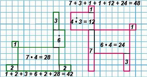 как легче узнать площадь какой фигуры больше