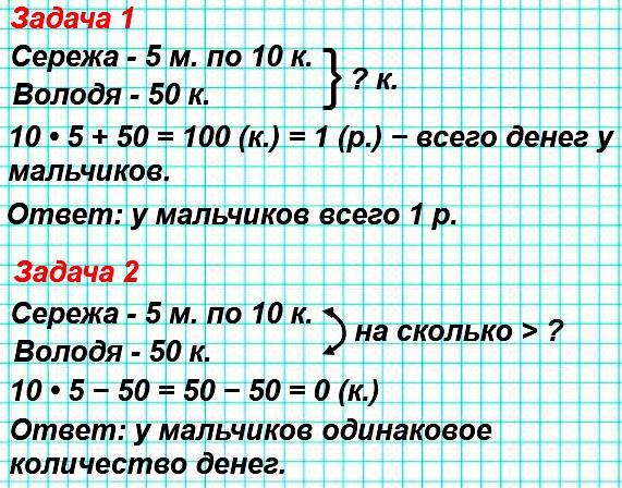 У Сережи 5 монет по 10 к., а у Володи одна монета − 50 к. 1) Поставь вопрос, чтобы задача решалась так: