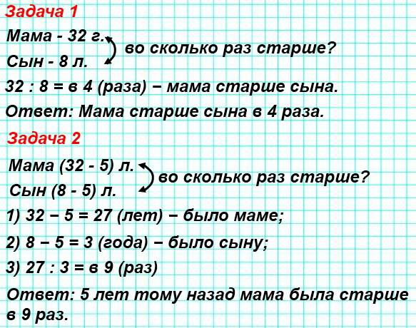 Маме 32 года, а сыну 8 лет. Во сколько раз мама старше сына?