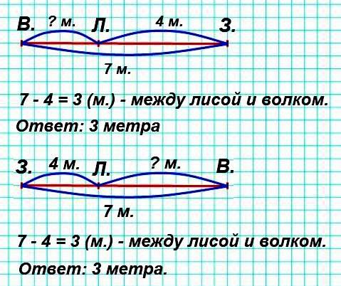 Выполни чертеж в тетради и определи расстояние между лисой и волком для этого случая.