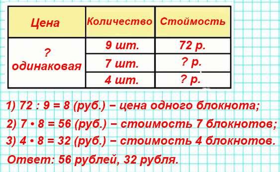 9 одинаковых блокнотов стоят 72 р. 1) Сколько стоят 7 таких блокнотов? 4 блокнотов?
