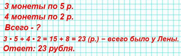 У Лены были такие монеты: Сколько всего рублей было у Лены? Составь выражение по задаче и реши задачу.