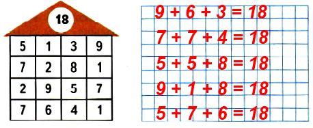 Из чисел, записанных в домике, набери число 18. Запиши полученные равенства.
