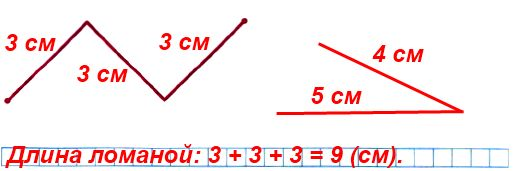 Найди длину данной ломаной и начерти другую ломаную такой же длины, но состоящую из двух звеньев, одно из которых на 1 см длиннее другого.