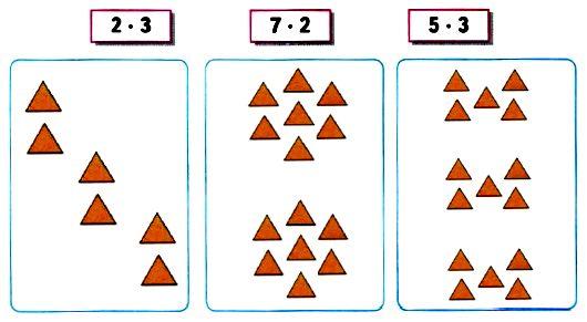 По каждой записи на карточке сделай схематический рисунок, используя, например, разноцветные треугольники.