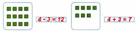 Чтобы посчитать, сколько квадратов на каждом рисунке, составь по одному числовому выражению с разными арифметическими знаками. Найди их значения.