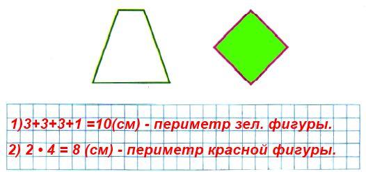 Найди периметр каждой фигуры и закрась ту, периметр которой можно найти умножением.