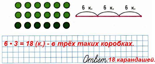 В каждой коробке по 6 карандашей. Сколько карандашей в трёх таких коробках? 1) Закончи схематический рисунок и схематический чертёж, чтобы они соответствовали задаче.