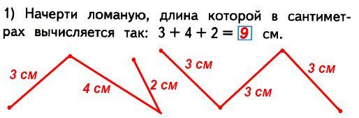 Начерти ломаную, длина которой в сантиметрах вычисляется так: 3 + 4 + 2