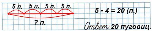 Сделай к задаче схематический чертёж. Запиши решение задачи умножением. На одно пальто пришивают 5 пуговиц. Сколько пуговиц нужно для четырёх таких же пальто?