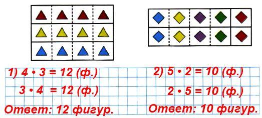 Запиши, как можно разными способами узнать, сколько фигур на каждом рисунке: сначала - по строкам, затем - по столбцам.