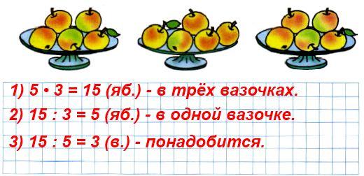 Устно составь по рисунку три задачи: одну — на умножение и две — на деление. Запиши решение каждой задачи.