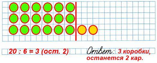 Сделай схематический рисунок и реши задачу. Надо разложить в коробки 20 карандашей, по 6 карандашей в каждую. Сколько коробок потребуется? Сколько карандашей останется?