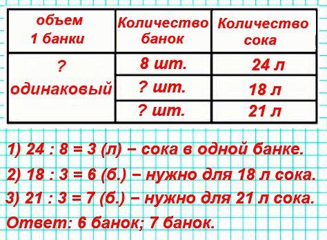 24 л фруктового сока разлили в 8 банок поровну. Сколько надо таких банок, чтобы разлить 18 л сока? 21 л сока.