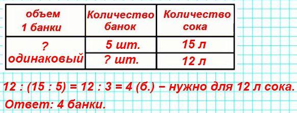 Составь задачу по выражению 12 : (15 : 5)