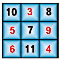 В свободных клетках квадрата 1 размести еще числа 3, 4, 5, 6, 9 так, чтобы получить магический квадрат.