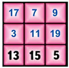 Оставляя на местах числа 13, 15 и 5 в квадрате 2, расставь в его пустые клетки числа 3, 7, 9, 11, 17, 19 так, чтобы получить магический квадрат.
